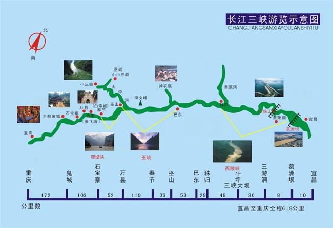 沿着长江三峡的一次旅游线路图